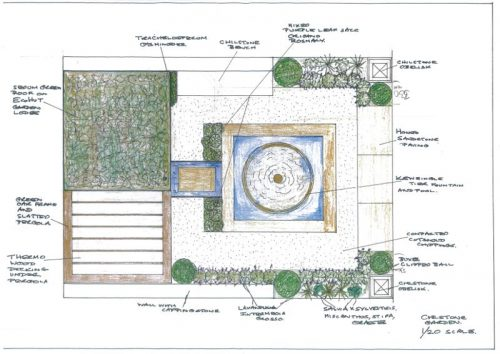 Autumn is the best time for garden design