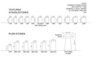 Staddlestones Model